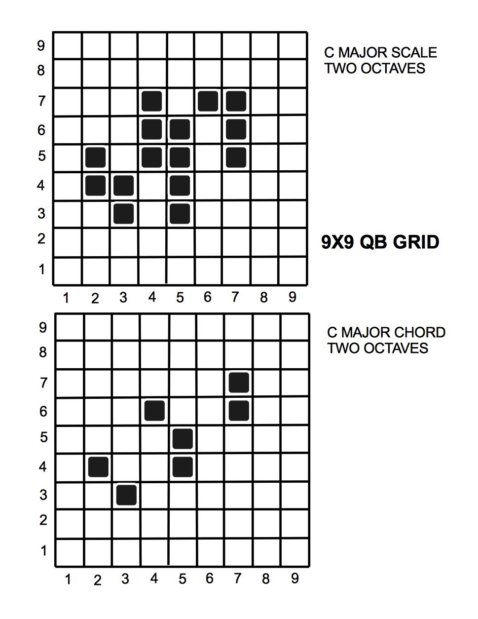9X9 GRID-C MAJOR-SCALE AND CHORD